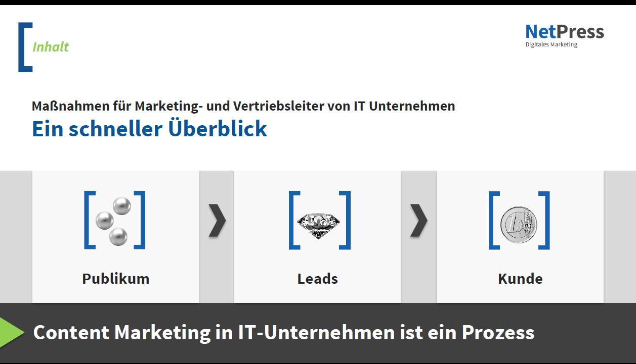 E-Book Content Marketing Prozess